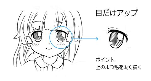マンガやイラストのキャラの目のデフォルメのコツ 「目の描き方のコツを教えてほしい」というご要望が多かったので、ワンポイントレッスンやります!