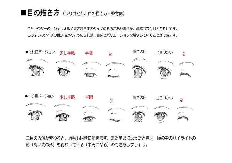 かわいい目の描き方といえば基本はつり目と、たれ目でしょうΨ(ФωФ)β 最初にこの2パターンの目の描き方を覚えるといいとですよ☆
