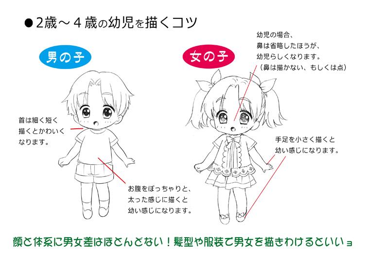 最新のヘアスタイル 男の子 小学生 髪型 : かわいいキャラクターの描き方 ...