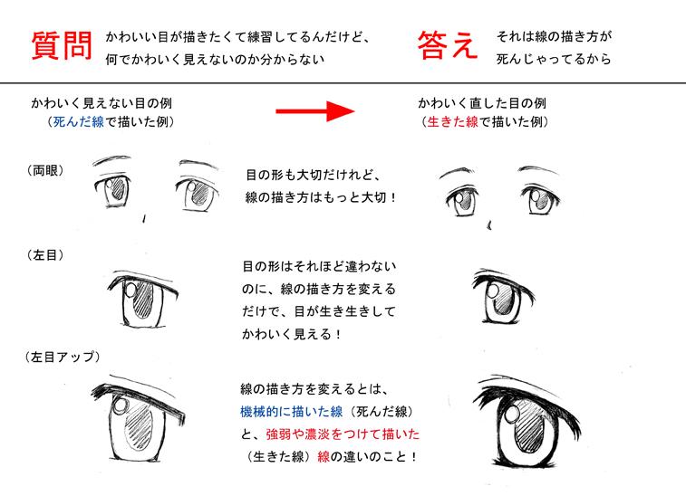 簡単目の描き方かわいい目を描くコツ アニメマンガ風のデフォルメ